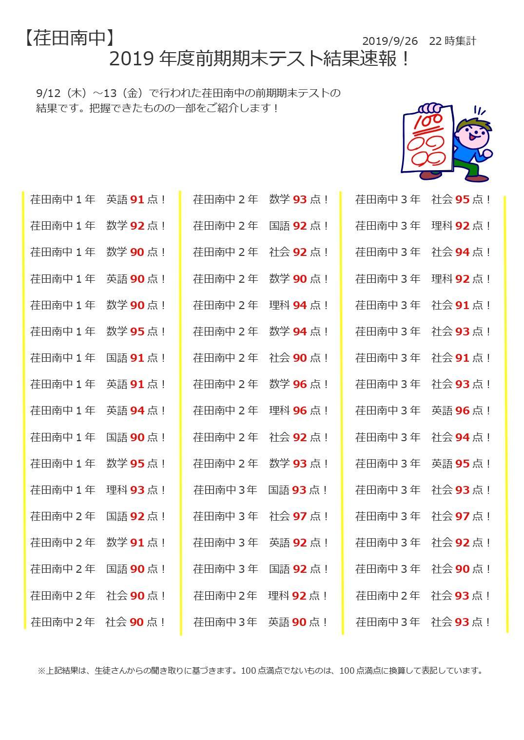 荏田南_2019前期期末2_page-0001.jpg