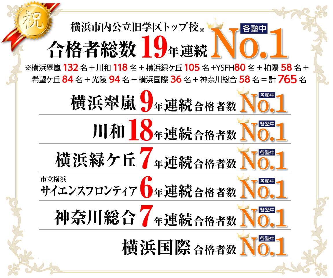 合格者数No.1③.png