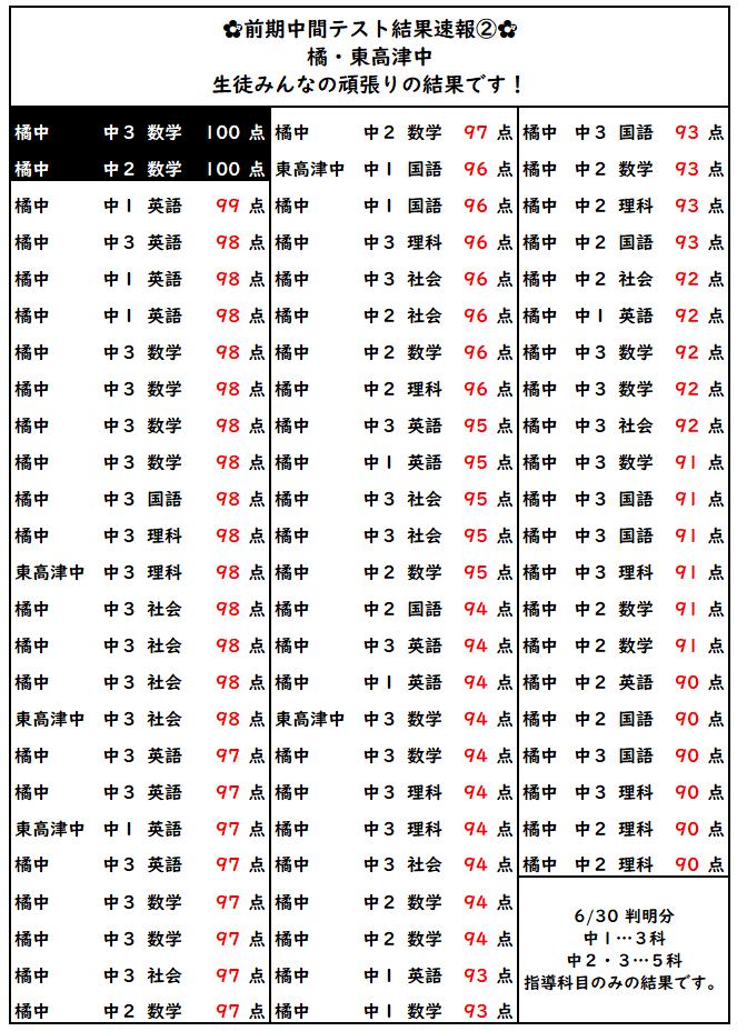 https://www.shozemi.com/ss-kanagawa/school/musashishinjo/img/zenki2.png