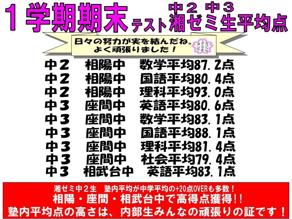 【相武台】HP 1学期定期テスト 塾内平均点②.jpg