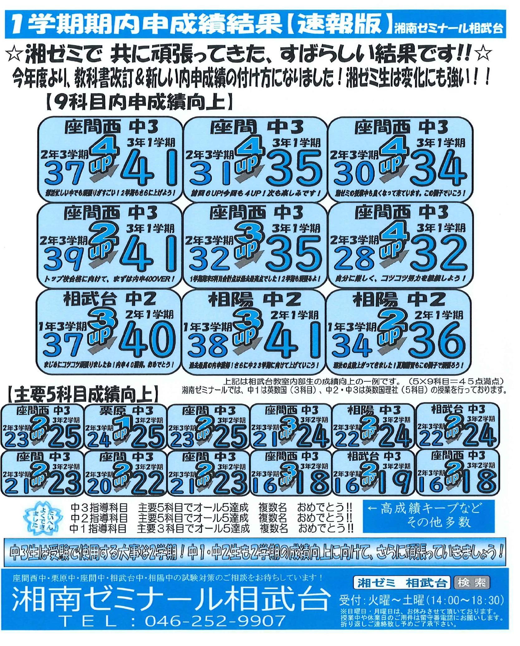 2021 1学期内申成績向上結果【湘ゼミ相武台】0722.jpg