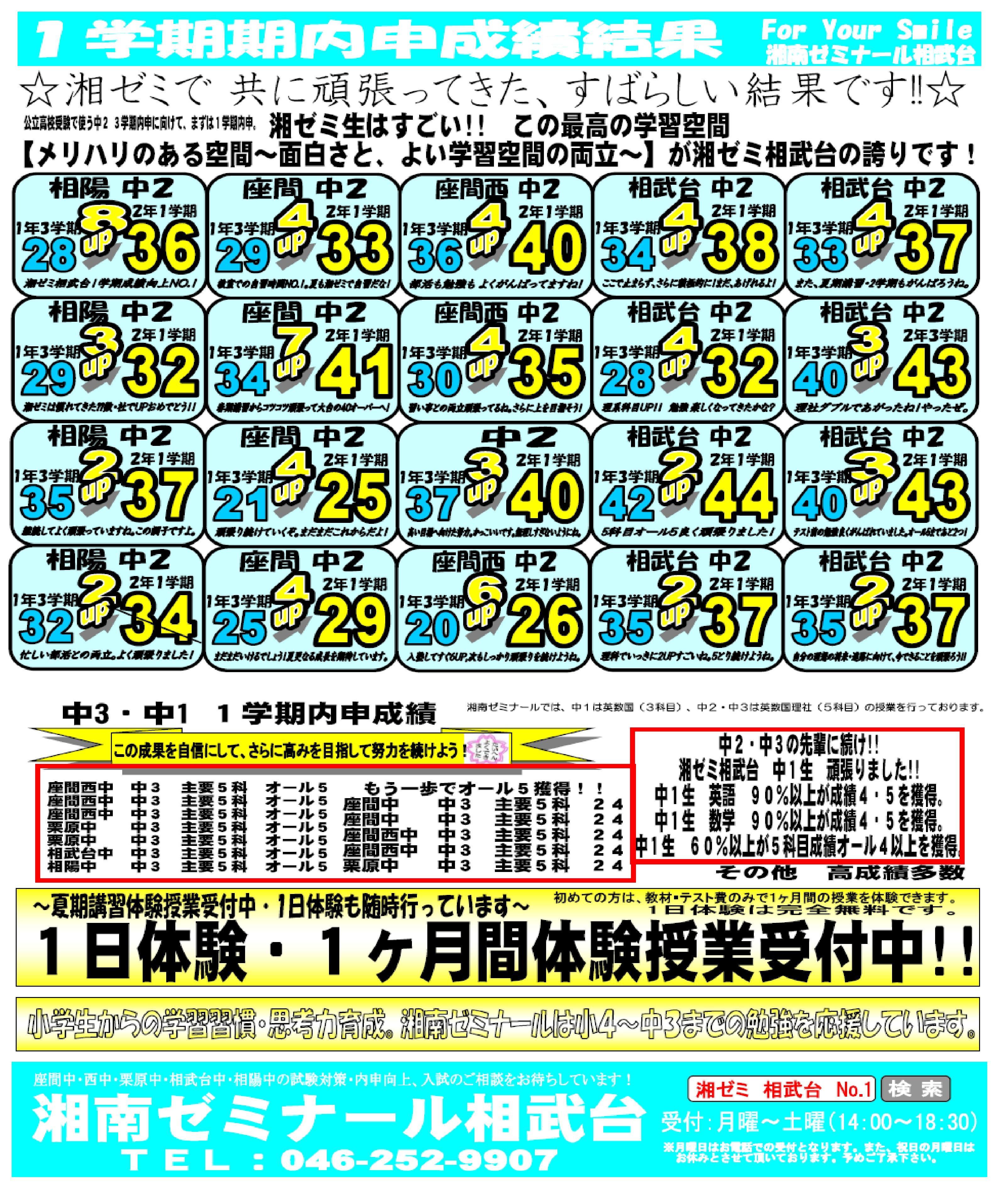 2019 相武台 1学期内申向上結果 コメントつき2 .jpg