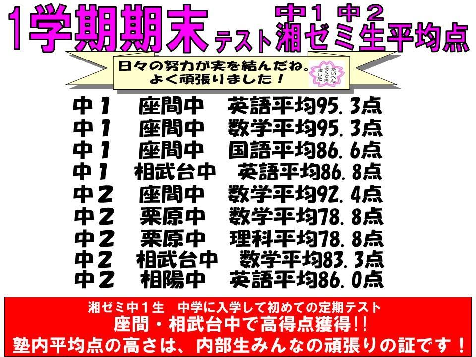 【相武台】HP 1学期定期テスト 塾内平均点①.jpg
