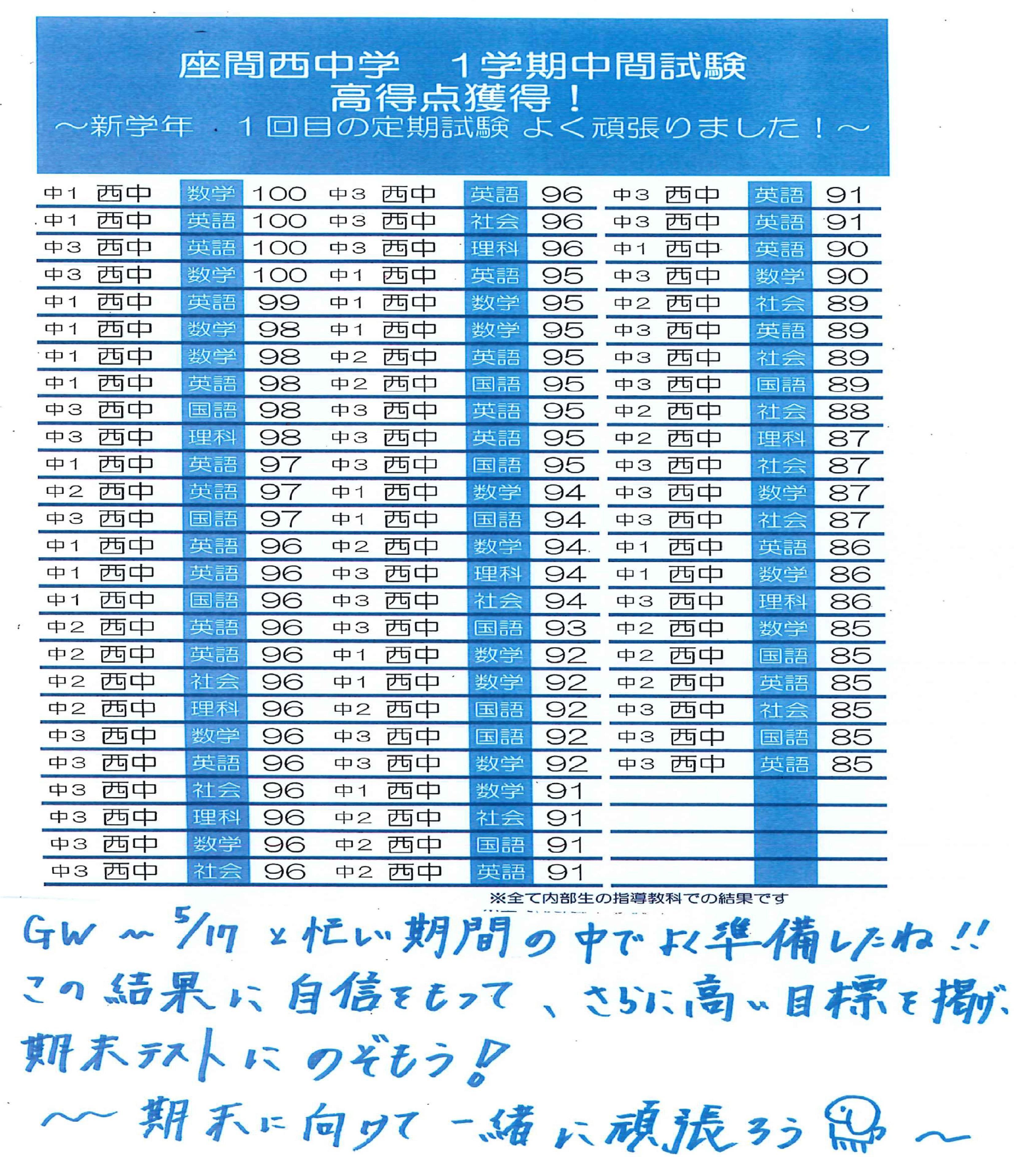相武台 2019 1学期期末試験③.jpg