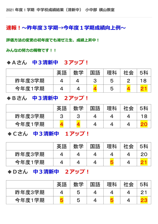 2021年度1学期 中学校成績結果 横山-1.jpg