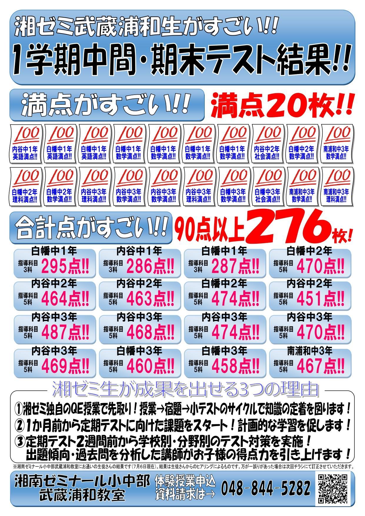 20210706_前期中間・1学期期末テスト結果チラシ_page-0001 (1).jpg
