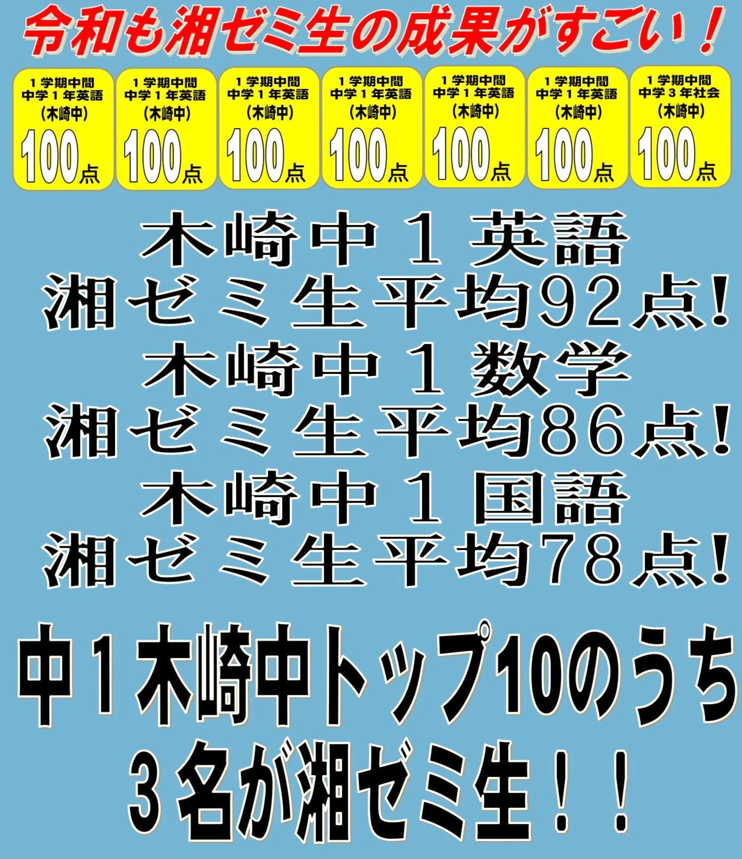 定期テスト結果速報3-1.jpg